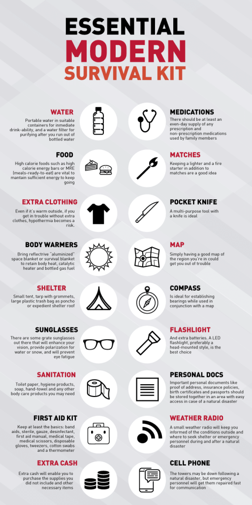 Hiking survival gear at a glance